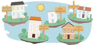 attestation domiciliation si e social guide sur la domiciliation fiscale d une entreprise en