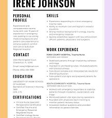 Ideas Collection Resume Nurse Tutor Striking Latest Format For Nurses Curriculum Vitae Freshers