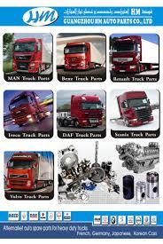100 Quality Truck Parts HMTRUCK PARTS On Twitter HM AUTO PARTS COLTD High Quality Auto
