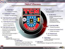 Army Alms Help Desk by Content Process The Army Distributed Learning Program Tadlp