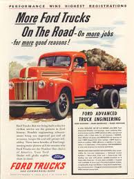 Ads-Ford Trucks Ford Trucks Own Work How The Fseries Has Helped Build American History Adsford 1985 Antique Ranger Stats 1976 F100 Vaquero Show Truck Trend Photo Lindberg Collector Model A Brief Autonxt As Mostpanted Truck In History 2015 F150 Is Teaching Lovely Ford Pictures 7th And Pattison Fseries 481998 Youtube Inspirational Harley Davidson
