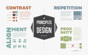 Principles Of Design Poster