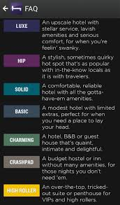 How To Use Hotel Tonight To Save Money - Our Review 10 Booking Hacks To Score The Cheapest Hotel Huffpost Life Save The Shalimar Boutique Hotel Coupons Promo Discount Codes Tonight Best Deals Hoteltonight Promo Code 2019 Tonight App For 25 Free Coupon Hotels Get 30 Priceline Code Flights August Old Time Candy 50 Cheap Rooms How Last Minute Money Game Silicon Valley Make Tens Of Thousands Paul Fredrick 1999 New Voucher Travel Codeflights Holidays City Breaks 20 Off Wethriftcom