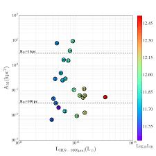 Linear Interpolation Wikipedia