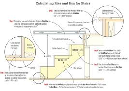 stair stringers calculation and layout jlc online staircases