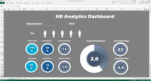 Excel Human Resources Dashboard Free Excel Dashboards