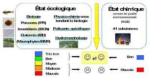 directive cadre sur l eau dce 2015 site de