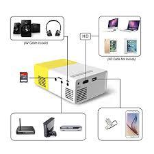 Pico Smartphone Projector Artlii LED Mini Projectors Amazon Electronics