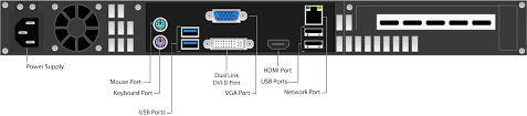 Barracuda Backup Panel Indicators, Ports, And Connectors ...