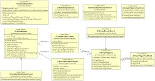 Java Decorator Pattern Reader by Design Patterns Implemented In Java U2013 Sitexa U2013 The Only Site In