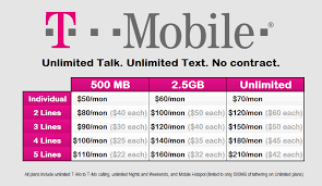 T Mobile Cuts the Bull No More Contracts and iPhone 5 Release