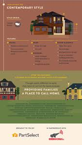 100 Www.homedesigns.com Building Inspiration Infographic Most Popular And Iconic