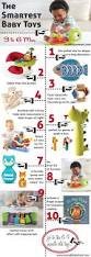 Boppy Baby Chair Vs Bumbo by 45 Best Baby U0027s Nursery U0026 Toys Images On Pinterest Babies Stuff