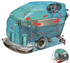 Automatic Floor Scrubber Detergent by 5680 Walk Behind Floor Scrubber