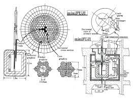 Pebble Bed Reactor by The Nuclear Green Revolution More On The Ithems Business Plan