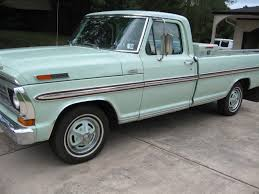 Ford Trucks Classics | 1971 Ford F-100 - COLORADO SPRINGS 80910 ... Flashback F10039s New Arrivals Of Whole Trucksparts Trucks 1971 Ford F100 Sport Custom 4x4 Pickup Stock K03389 For Sale Clean Proves That White Isnt Always Boring Ford Pickup 502px Image 6 A F250 Hiding 1997 Secrets Franketeins Monster Autotrends Speed Monkey Cars Ford Trucks Truck Air Cditioning For Johnny Junkyard Find The Truth About Ac Systems And Ranger Xlt Custom_cab Flickr