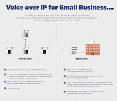 Blog | I-Comm Connect | VoIP