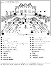 chambre du parlement chambre des communes l encyclopédie canadienne
