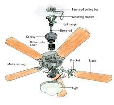 Hunter Ceiling Fan Hanging Bracket by Ceiling Fan Fell Down General Diy Discussions Diy Chatroom