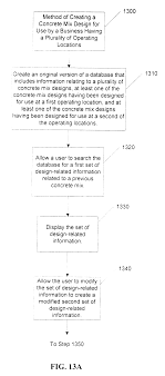 Patent US Concrete mix design systems and methods