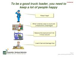 The Loader's Guide To Truck Loading - Ppt Download Loader 3d Excavator Operator Simulation Game App Ranking And Store Telescopic Truck Loading Conveyor For Bags Cartons Buy Pallet Beach Items In Shipping Box Stock Vector Fortnite A Free Secret Battle Pass Level Is Available With Week 6 2nd Time In 30 Minutes This Has Happened To Me When Joing A How Play Euro Simulator 2 Online Ets Multiplayer 18 Wheels Trucks Trailersvasco Games Youtube Within Breathtaking 5 Truck Driving Games American Oregon On Steam Scania Driving The Game Beta Hd Gameplay Www