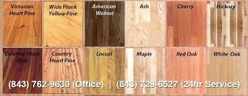 Hardwood Flooring Materials Installation Sanding Finishing