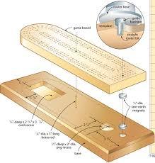 Make A Cribbage Board