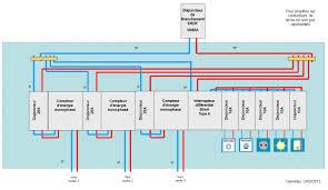 schema installation electrique triphasee le havre 3313