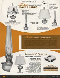 technology invention and innovation collections