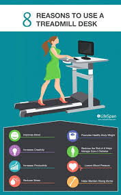 magnificent lifespan treadmill desk images benefits manual