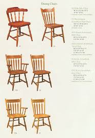 Horning's Chair Shop | RealLancasterCounty.comReal Lancaster County