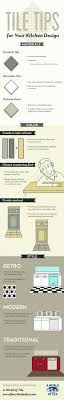 50 years of luxury homes infographic maybe in the 2010s we can