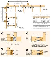 Ceiling Joist Span Table Nz by 100 Deck Joist Span Tables Nz 11 Floor Joist Span Tables Nz