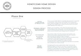 Design Process - Honeycomb Home Design Virtual Home Design App Cool Architect House Architectural Design Nz New Home Cost Efficient Designs Aloinfo Aloinfo Custom Process Bainbridge Group View The Interior Luxury Modern With Johnston Architects Fashionable Idea Conceptual 15 Download In Adhome Family Floor Plan Open Kitchens And Living Contemporary Phx Architecture 103 Development Trace Uk Deco Plans