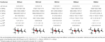 Chair Conformations Of Menthol by Frontiers Exploring The Conformational Landscape Of Menthol