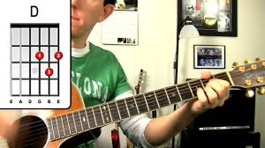 Smashing Pumpkins 1979 Bass Tab by Two Steps Behind Def Leppard Guitar Lesson How To Play