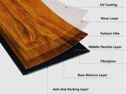 Vinyl Plank Flooring Details