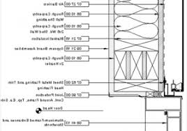 Kawneer Curtain Wall Cad Details by Kawneer Door Details U0026 Kawneer Glass Doors I54 For Coolest