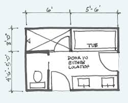 common bathroom floor plans of thumb for layout