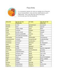 comment on dit bureau en anglais faux amis are words that sound the same in and but