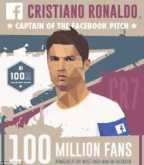 Tile Bong Da Hom Nay by 58 Best Football Images On Pinterest Sport Football Cristiano