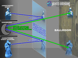 Halloween Flying Ghost Projector by Peppers Ghost Diagram Haunted Mansion Halloween Ii Pinterest