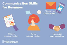 Important Communication Skills For Resumes & Cover Letters How To Make A Resume The Visual Guide Velvet Jobs Functional Template Examples Complete Cashier Skills Section Example Additional Cocu Seattlebaby Co Rumesoft Office Suite Computer Microsoft Elegant Types Of Atclgrain Different Put On A Best 2019 Free Templates You Can Download Quickly Novorsum Pin By Pat Alma On Taxi Sample Resume Format Typing Cv Type Word Awesome Job