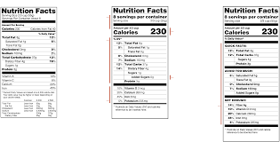 Redesigning The Nutrition Facts Label