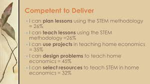 Home Economics Teachers' Readiness For Teaching STEM - Ppt Video ... Curriculum Longo Schools Blog Archive Home Economics Classroom Cabinetry Revise Wise Belvedere College Home Economics Room Mcloughlin Architecture Clipart Of A Group School Children And Teacher Illustration Kids Playing Rain Vector Photo Bigstock Designing Spaces Helps Us Design Brighter Future If Floors Feria 2016 Institute Of Du Beat Stunning Ideas Interior Magnifying Angelas Walk Life