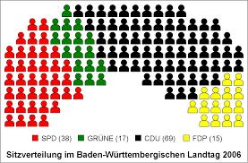 Landtag Baden Württemberg Datei Sitzverteilung Landtag Baden Württemberg Png