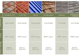 roof roof tiles 2 beautiful cement roof tiles terreal modern
