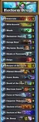 Hearthstone Decks Druid Combo the ultimate hearthstone druid guide to comboing people on