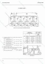 3208 cat specs asking for tightenig torque and picture for a cat 3208