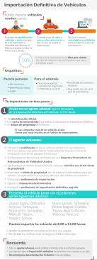 7 PROGRAMACiÓN DE PROYECTOS CON PERTCPM Haciendo Uso Del Enfoque